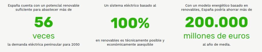 energias renovables info